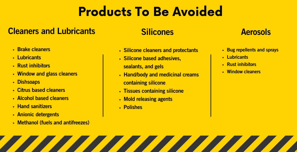 Products to be avoided when cleaning gas detectors - cleaners and lubricant, silicones, aersols.