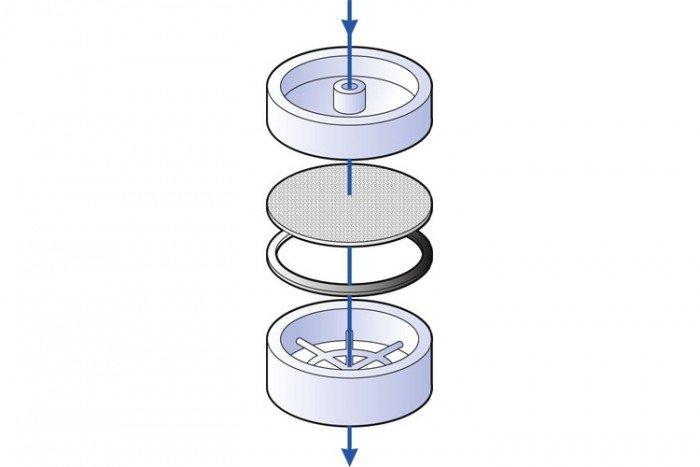 Drager Aldehyde Sampling Set