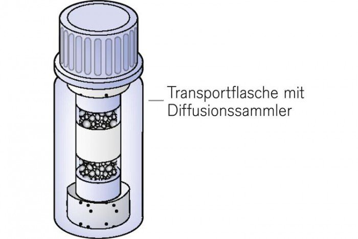 Drager Orsa 5 Passive Sampling Tube